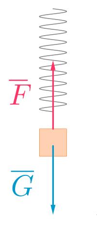 Fysikaalinen Kulmakerroin